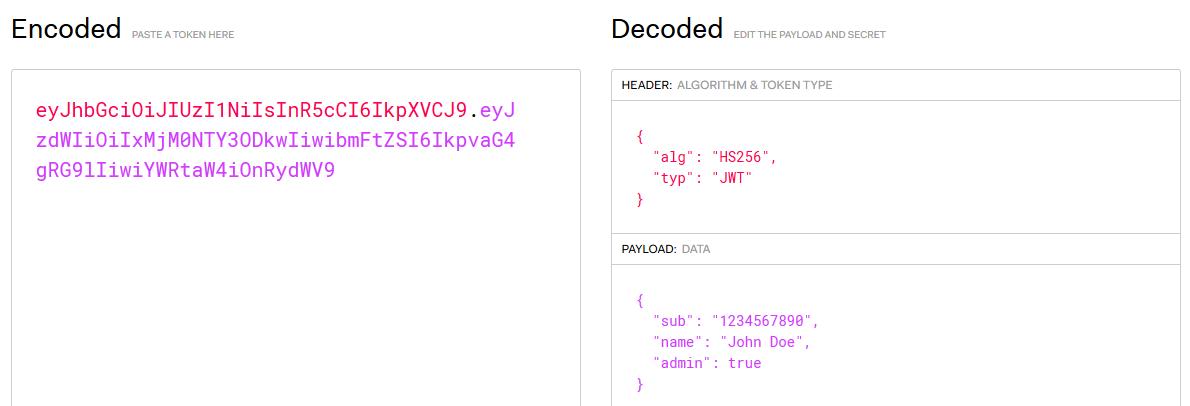 basic JWT decoded