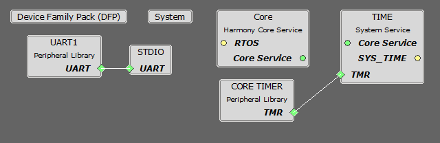 Project Configuration