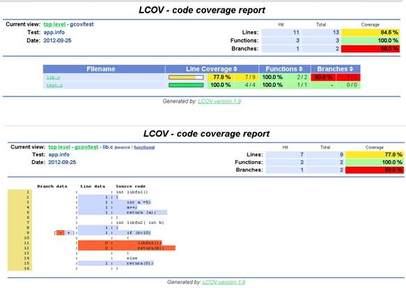 LCOV report