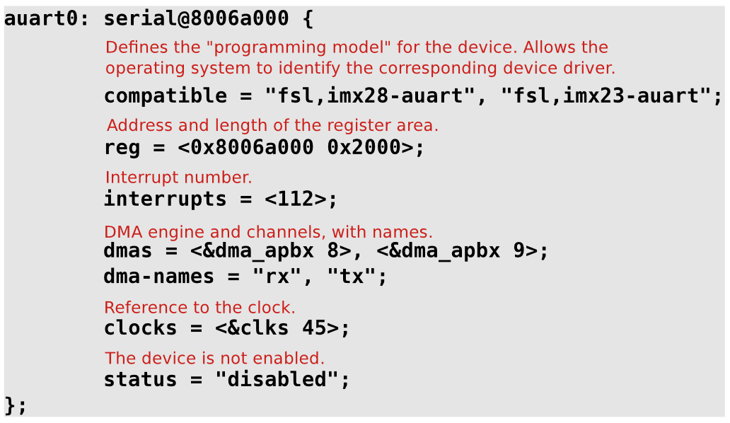 (source: Device tree for dummies)