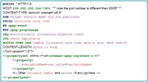 UPNP event message multicast