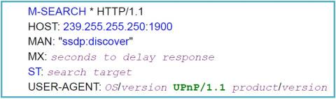 UPNP ssdp header