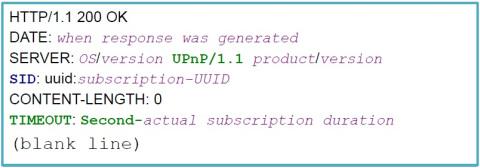 UPNP sub response