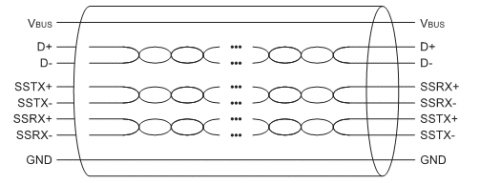 USB interConnect
