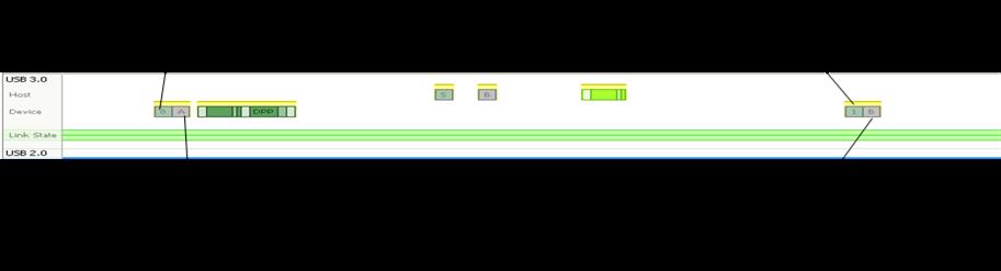 USB linkOperation